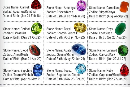off on Zodiac watch studded with Precious Zodiac Sign Studded Stones ...